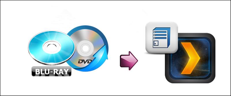 rip-blu-ray-dvd-to-nas-and-play-via-plex