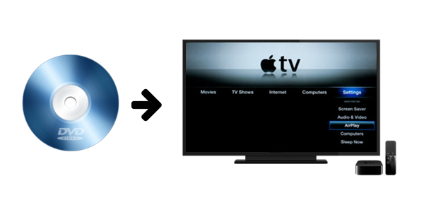 How to Airplay A DVD Videos from Mac for Playing on Apple TV