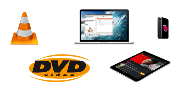 Rip DVD to H.265/HEVC for Playing on Apple Devices with VLC Media Player
