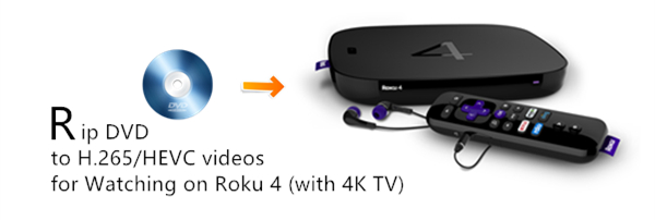 Rip DVD to H.265/HEVC videos for Watching on Roku 4 (with 4K TV)