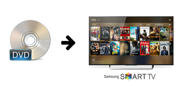 How to Stream DVD for Watching on Samsung TV via Plex Media Server