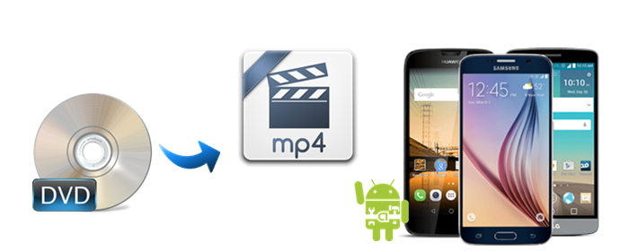 How to Rip DVD to MP4 for Watching on Android Devices