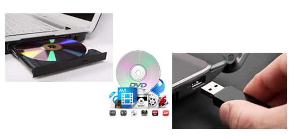 How to Rip DVD to USB Thumbdrive for Watching on Any Devices
