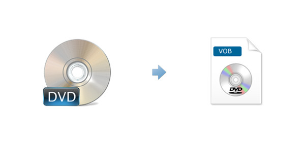Easy Way to Copy VOB Files from DVD Discs