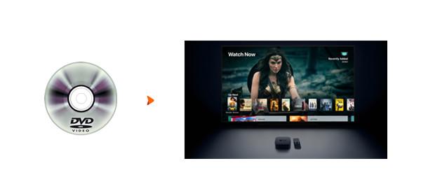 stream-dvd-movies-to-apple-tv-4k.jpg