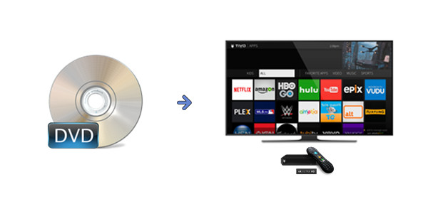 easy-way-to-play-dvd-movies-on-tivo-mini-vox.jpg